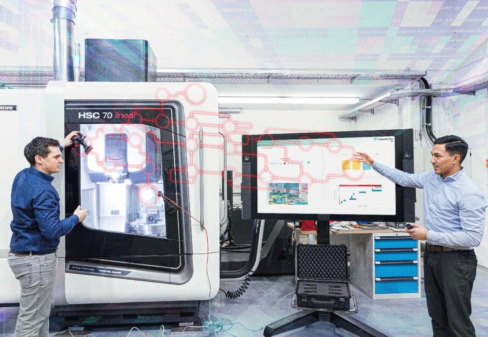 Das Verhaltensmodell und der Effizienzgrad der Anlage werden visuell am Monitor dargestellt.